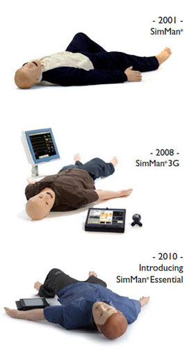 Upgrade Incentive: Your Simman 2G towards a 3G