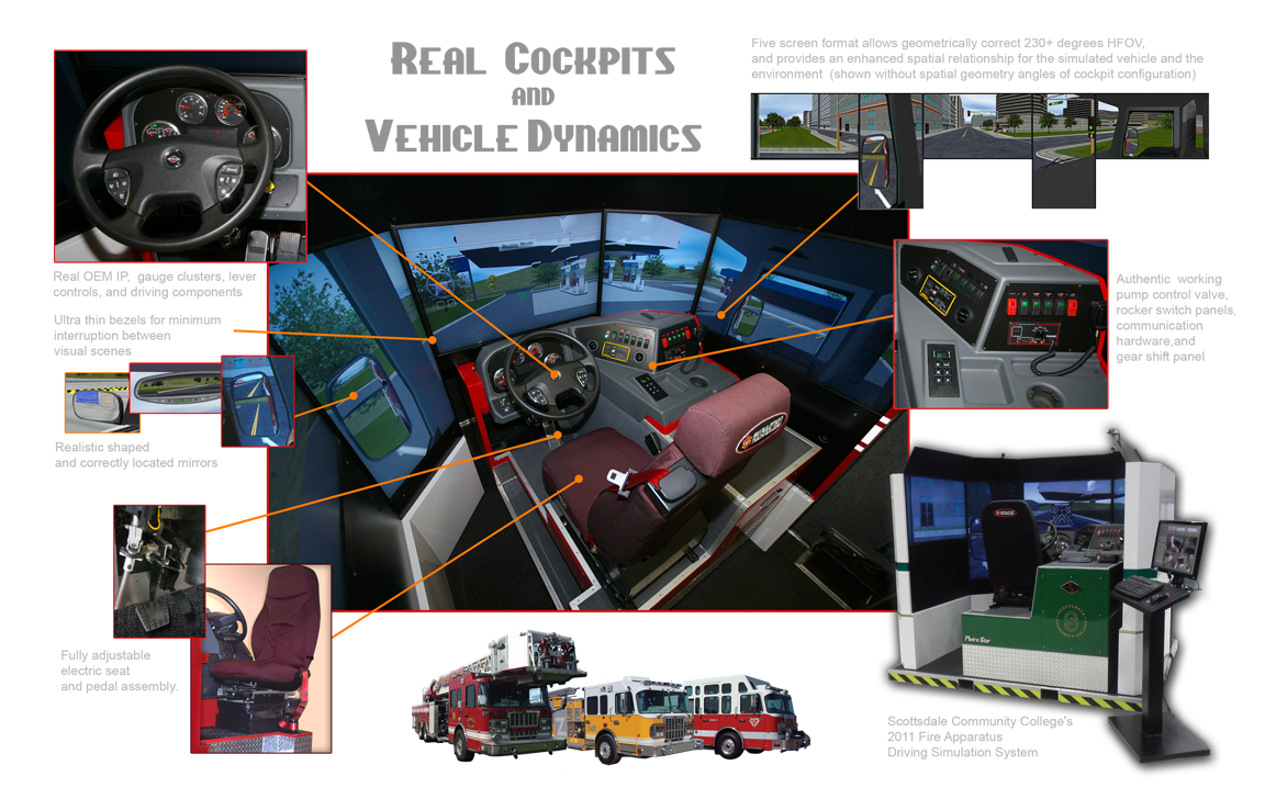 Simulation Technology Drive Simulator
