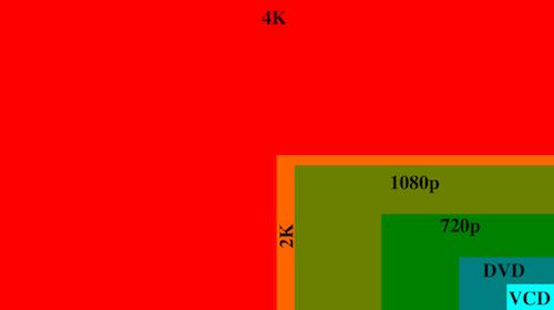 4k-resolution simulation