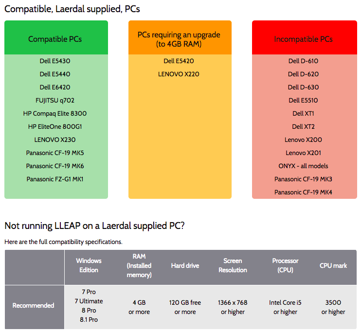 lleap-requirements