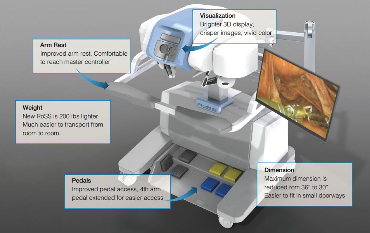 ross2 surgery simulator