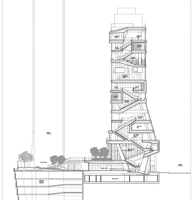 simulation center design