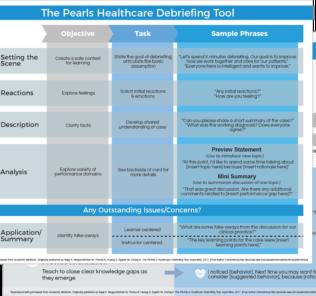 PEARLS Medical Simulation Debriefing