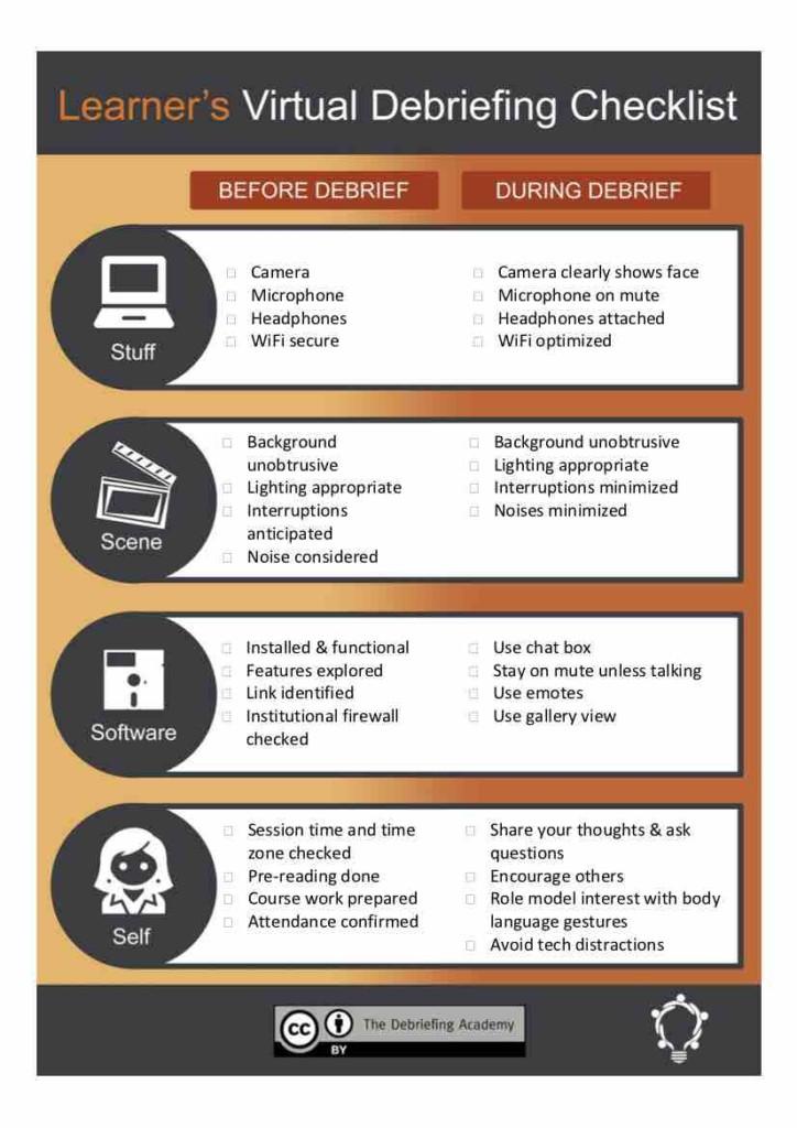 Virtual Debriefing Checklist
