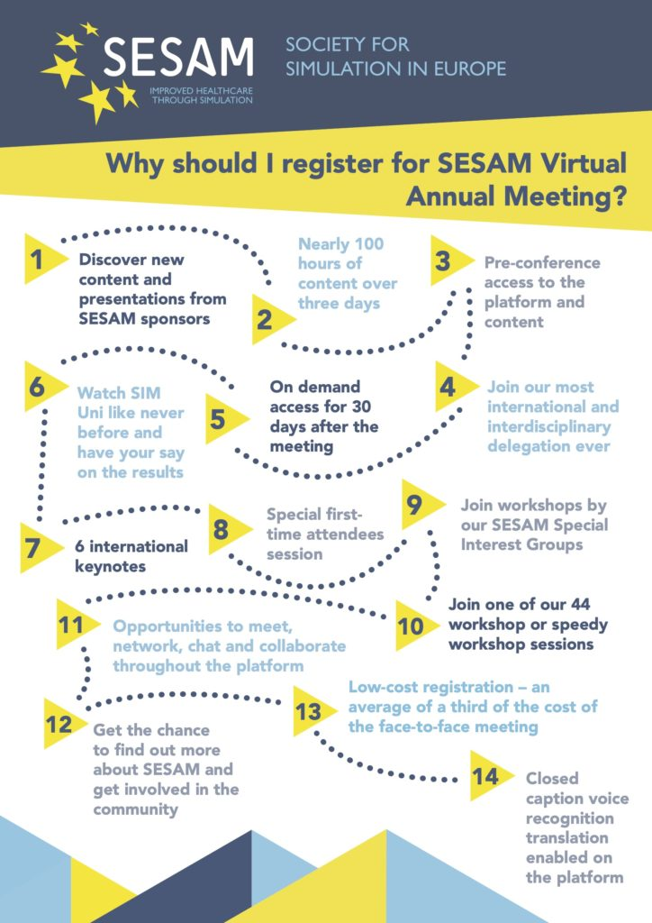 Sesam virtual meeting